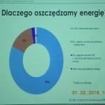 dlaczego oszczdz energie